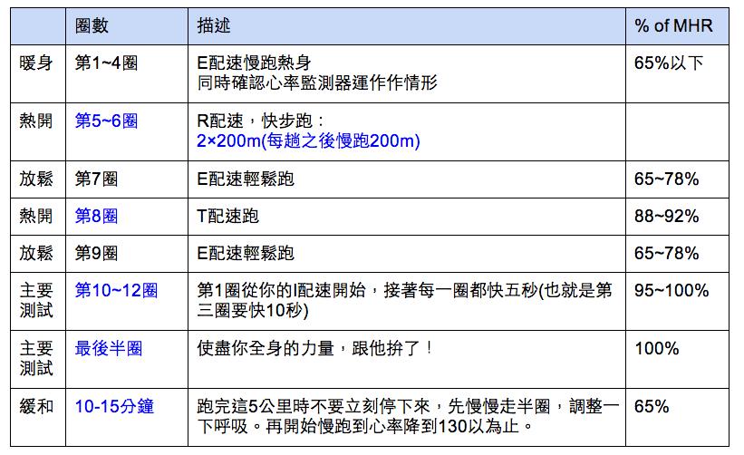 螢幕截圖 2014-09-13 12.16.59