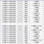 2014第四屆開廣飛跑盃100暨50公里超級馬拉松全國錦標賽