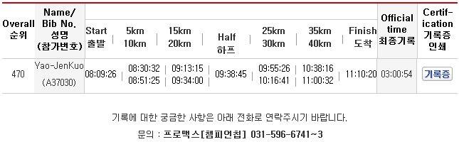 2015_Seoul_Marathon_1