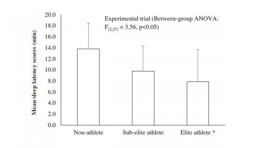 Courtesy European Journal of Sport Science